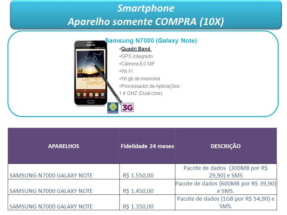 Quadri Band GPS integrado Câmera 8,0 MP Wi-Fi 16 gb de memória Processador de Aplicações: 1.4 GHZ (Dual core) Samsung N7000 (Galaxy Note) Smartphone A