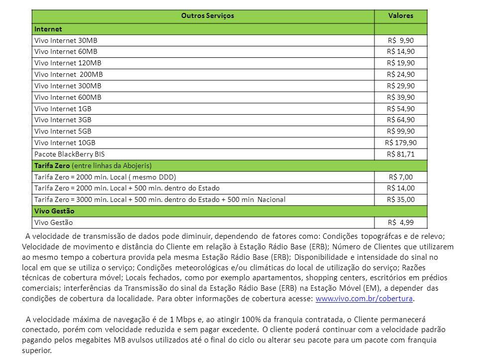 Outros ServiçosValores Internet Vivo Internet 30MBR$ 9,90 Vivo Internet 60MBR$ 14,90 Vivo Internet 120MBR$ 19,90 Vivo Internet 200MBR$ 24,90 Vivo Inte