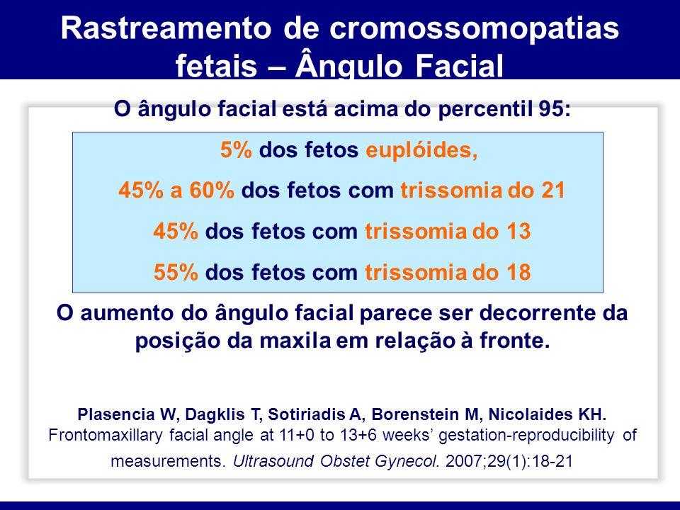 Rastreamento de cromossomopatias fetais – Ângulo Facial O ângulo facial está acima do percentil 95: 5% dos fetos euplóides, 45% a 60% dos fetos com tr