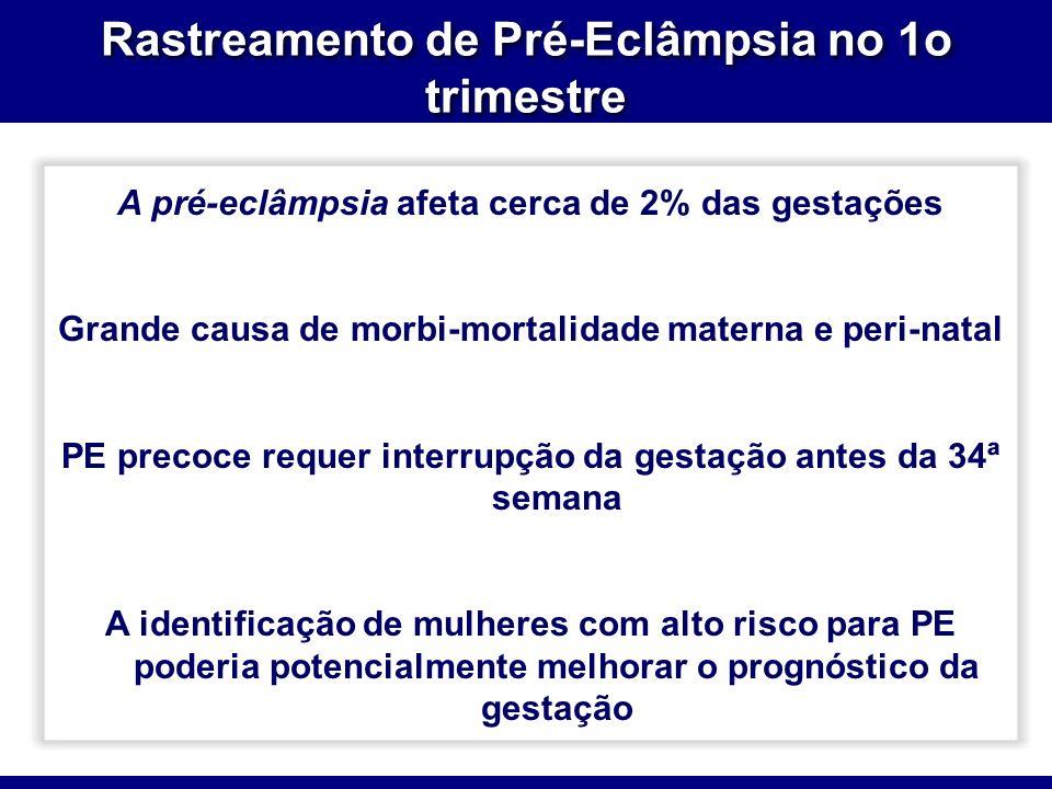 Rastreamento de Pré-Eclâmpsia no 1o trimestre A pré-eclâmpsia afeta cerca de 2% das gestações Grande causa de morbi-mortalidade materna e peri-natal P