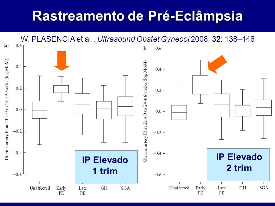 Rastreamento de Pré-Eclâmpsia W. PLASENCIA et al., Ultrasound Obstet Gynecol 2008; 32: 138–146 IP Elevado 1 trim IP Elevado 2 trim