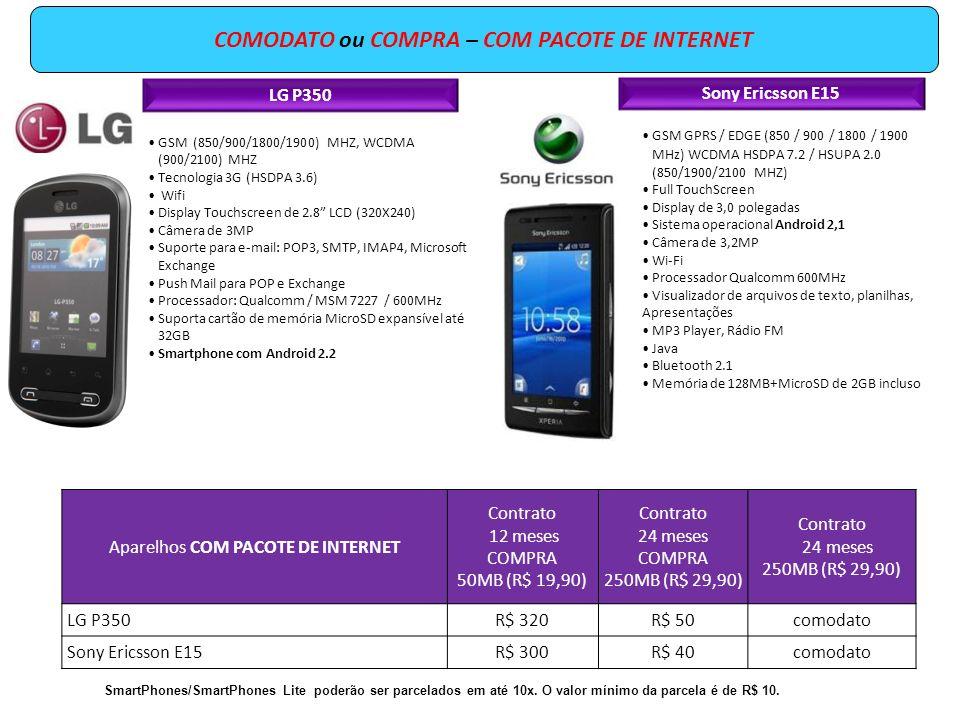 GSM GPRS / EDGE (850 / 900 / 1800 / 1900 MHz) WCDMA HSDPA 7.2 / HSUPA 2.0 (850/1900/2100 MHZ) Full TouchScreen Display de 3,0 polegadas Sistema operac