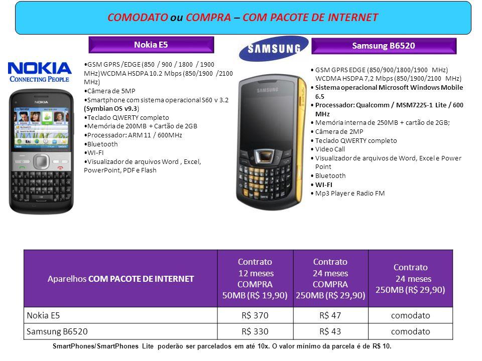 Samsung B6520 GSM GPRS EDGE (850/900/1800/1900 MHz) WCDMA HSDPA 7,2 Mbps (850/1900/2100 MHz) Sistema operacional Microsoft Windows Mobile 6.5 Processa