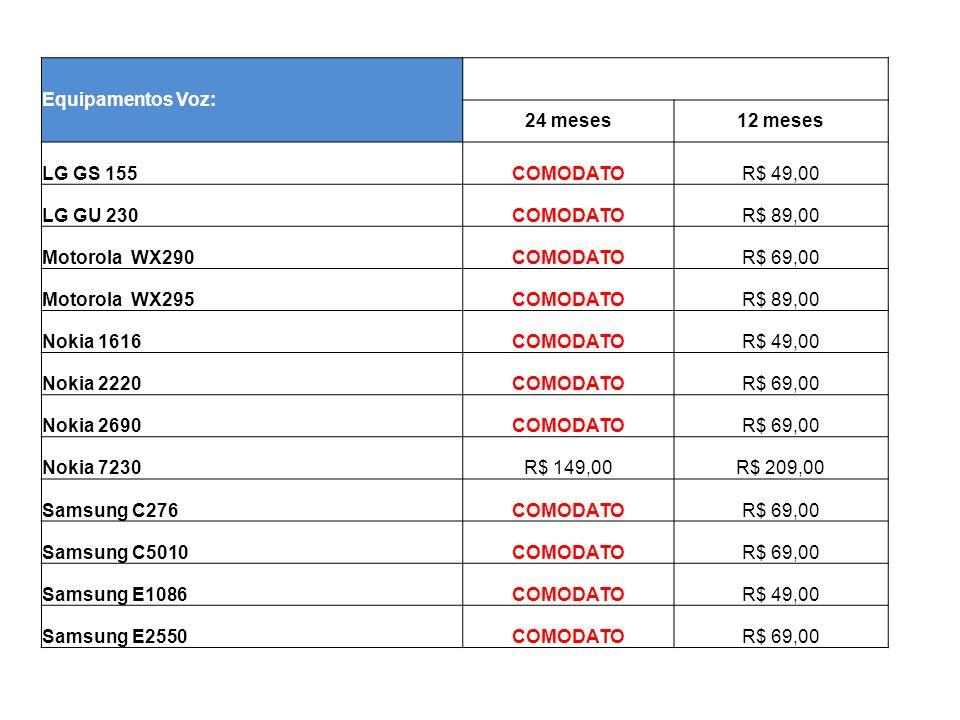 Equipamentos Voz: 24 meses12 meses LG GS 155COMODATOR$ 49,00 LG GU 230COMODATOR$ 89,00 Motorola WX290COMODATOR$ 69,00 Motorola WX295COMODATOR$ 89,00 Nokia 1616COMODATOR$ 49,00 Nokia 2220COMODATOR$ 69,00 Nokia 2690COMODATOR$ 69,00 Nokia 7230R$ 149,00R$ 209,00 Samsung C276COMODATOR$ 69,00 Samsung C5010COMODATOR$ 69,00 Samsung E1086COMODATOR$ 49,00 Samsung E2550COMODATOR$ 69,00