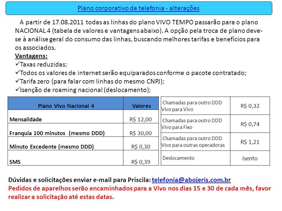 Outros ServiçosValores Internet Vivo Internet 5MBR$ 9,90 Vivo Internet 10MBR$ 14,90 Vivo Internet 50MBR$ 19,90 Vivo Internet 250MBR$ 29,90 Vivo Internet 500MBR$ 49,90 Vivo Internet 2GBR$ 79,90 Vivo Internet 4GBR$ 89,90 Vivo Internet 8GBR$ 179,90 Pacote BlackBerry BISR$ 69,90 Tarifa Zero Tarifa Zero local = 2000 min.
