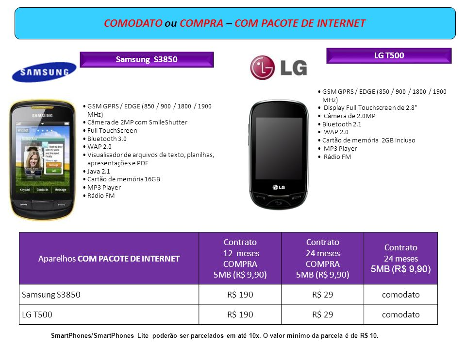 LG T500 GSM GPRS / EDGE (850 / 900 / 1800 / 1900 MHz) Display Full Touchscreen de 2.8