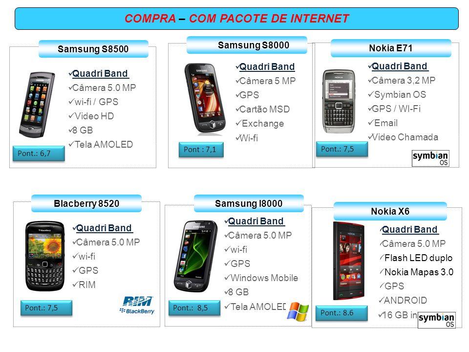 COMPRA – COM PACOTE DE INTERNET Motorola A853 Quadri Band Câmera 5 MP ANDROID Browser HTML E-mail Video chamada Pont.: 8,9 Nokia E72 Pont.: 9,0 Quadri Band Câmera 5.0 MP Cartão de 4 GB Symbian OS Browser HTML E-mail Video chamada Motorola MB300 Pont.: 9,7 Quadri Band Câmera 5.0 MP Cartão de 8 GB Android Browser HTML E-mail Teclado QWERTY Pont.: 12,5 Quadri Band Câmera 5.0 MP Mail for Exchange Wi-Fi / GPS 8 GB interno E-mail Nokia N97 Mini Blackberry 9700 Quadri Band Câmera 3.2 MP wi-fi GPS RIM 8 GB Pont.: 13,8