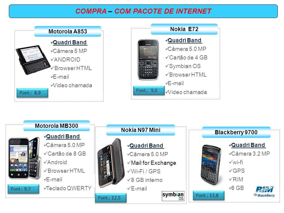 Aparelhos COMODATO e COMPRA Pontos Fidelidade Contratação obrigatória de Serviço de Dados Preços 24 meses Preços 12 meses AP GSM NOKIA 1616 0,7 R$ 20,00 R$ 209,00Não AP GSM LG GS 155 1,0 R$ 20,00 R$ 200,00Não AP GSM NOKIA 2330 1,0 R$ 20,00 R$ 109,00Não AP GSM NOKIA 2720 1,2 R$ 20,00 R$ 209,00Não AP GSM NOKIA 2220 1,6 R$ 20,00 R$ 239,00Não AP GSM LG GU 230 1,7 R$ 20,00 R$ 309,00Não AP GSM LG GB 280 2,3 R$ 29,00 R$ 359,00Não AP GSM NOKIA 2690 2,5 R$ 20,00 R$ 259,00Não AP GSM SAMSUNG C3050 2,5 R$ 69,00 R$ 309,00Não AP GSM NOKIA X3 3,2 R$ 139,00 R$ 509,00Não Aparelhos APENAS PARA COMPRA Pontos Fidelidade Contratação obrigatória de Serviço de Dados Preços 24 meses Preços 12 meses AP GSM LG GW550 4,1 R$ 229,00 R$ 429,00Sim AP GSM NOKIA E63 4,1 R$ 229,00 R$ 389,00Sim AP GSM SAMSUNG B7320 4,1 R$ 229,00 R$ 419,00Sim AP GSM SAMSNUG S5620 4,3 R$ 249,00 R$ 709,00Sim AP GSM SAMSUNG B7300 6,3 R$ 449,00 R$ 1.009,00Sim AP GSM SAMSUNG S8500 6,7 R$ 489,00 R$ 909,00Sim AP GSM SAMSUNG S8000 7,1 R$ 529,00 R$ 719,00Sim AP GSM NOKIA E71 7,5 R$ 569,00 Sim PDA GSM RIM BlackBerry 8520 7,5 R$ 569,00 R$ 1.109,00Sim AP GSM SAMSNUG I8000 8,5 R$ 669,00 R$ 1.109,00Sim AP GSM NOKIA X6 8,6 R$ 679,00 R$ 1.109,00Sim AP GSM MOTOROLA A853 8,9 R$ 709,00 R$ 1.409,00Sim AP GSM NOKIA E72 9,0 R$ 719,00 R$ 1.109,00Sim AP GSM MOTOROLA MB300 9,7 R$ 789,00 R$ 1.039,00Sim AP GSM NOKIA N97 MINI 12,5 R$ 1.069,00 R$ 1.409,00Sim PDA GSM BLACKBERRY 9700 13,8 R$ 1.199,00 R$ 1.909,00Sim