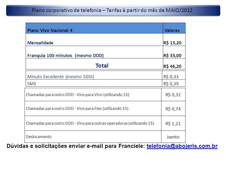 Plano Vivo Nacional 4 Valores MensalidadeR$ 13,20 Franquia 100 minutos (mesmo DDD)R$ 33,00 Total R$ 46,20 Dúvidas e solicitações enviar e-mail para Fr