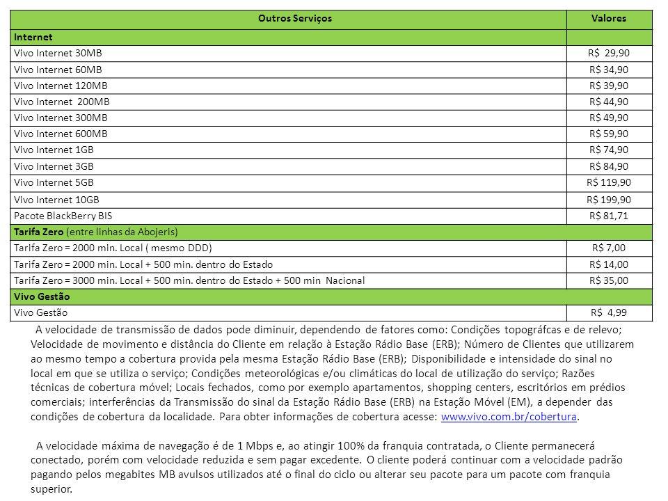 Outros ServiçosValores Internet Vivo Internet 30MBR$ 29,90 Vivo Internet 60MBR$ 34,90 Vivo Internet 120MBR$ 39,90 Vivo Internet 200MBR$ 44,90 Vivo Int