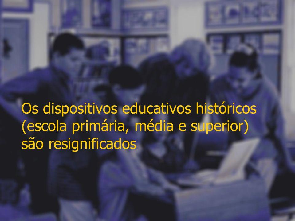 Os dispositivos educativos históricos (escola primária, média e superior) são resignificados