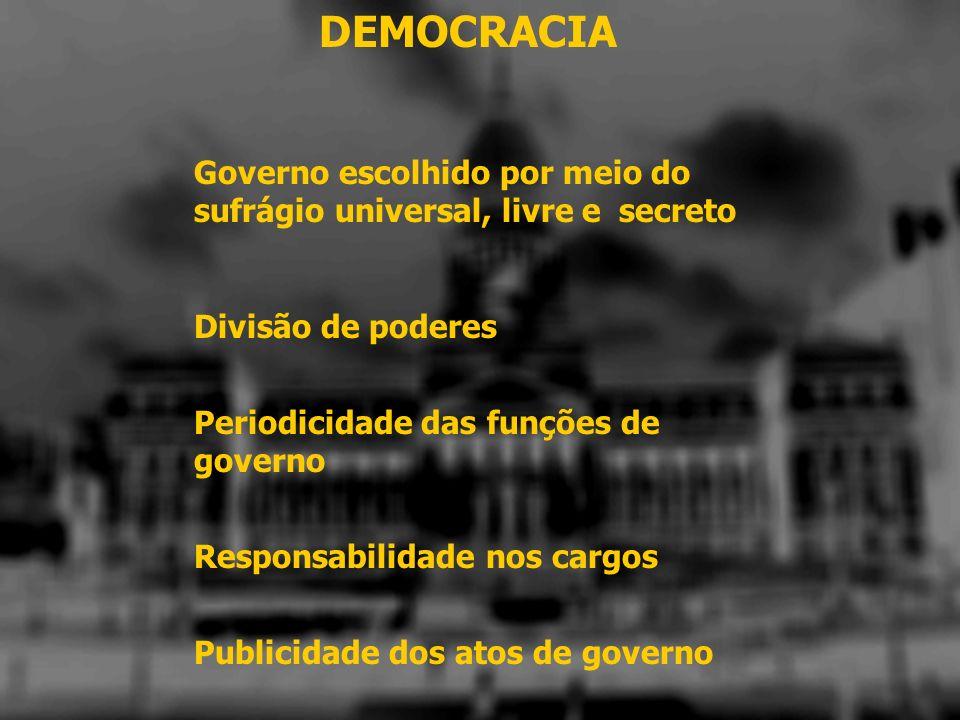 DEMOCRACIA Governo escolhido por meio do sufrágio universal, livre e secreto Divisão de poderes Periodicidade das funções de governo Responsabilidade