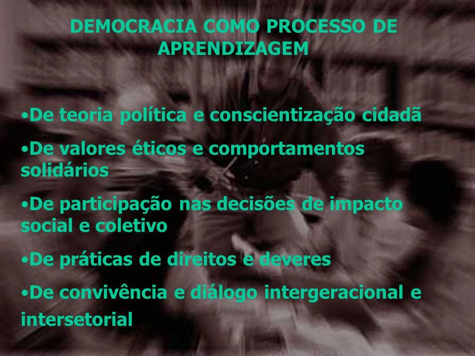 DEMOCRACIA COMO PROCESSO DE APRENDIZAGEM De teoria política e conscientização cidadã De valores éticos e comportamentos solidários De participação nas