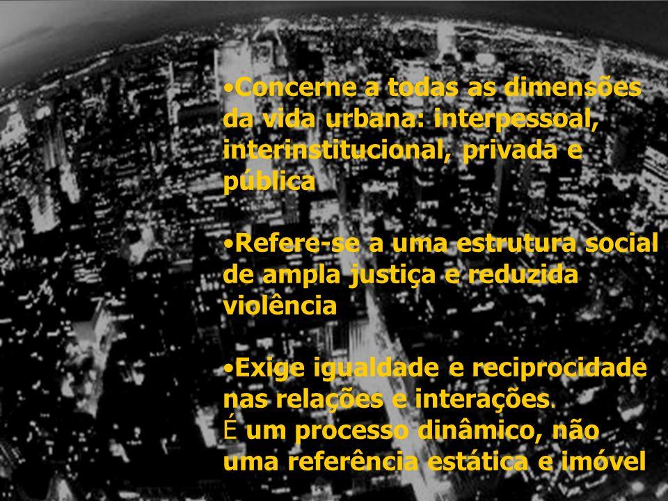 Tensión Global/Local Concerne a todas as dimensões da vida urbana: interpessoal, interinstitucional, privada e pública Refere-se a uma estrutura socia
