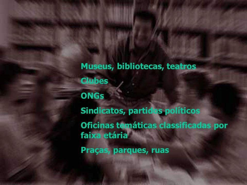 Museus, bibliotecas, teatros Clubes ONGs Sindicatos, partidos políticos Oficinas temáticas classificadas por faixa etária Praças, parques, ruas