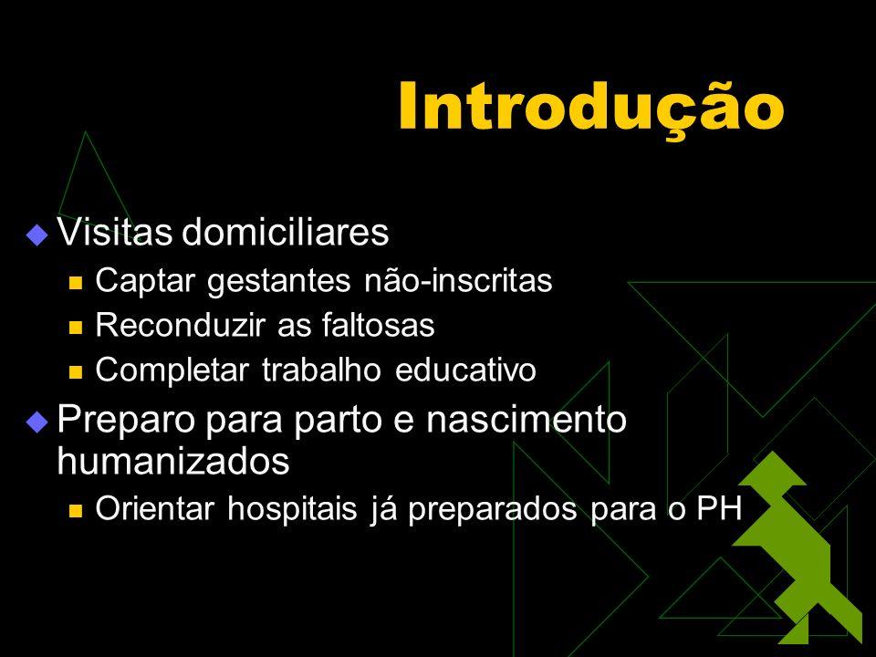 Visitas domiciliares Captar gestantes não-inscritas Reconduzir as faltosas Completar trabalho educativo Preparo para parto e nascimento humanizados Orientar hospitais já preparados para o PH