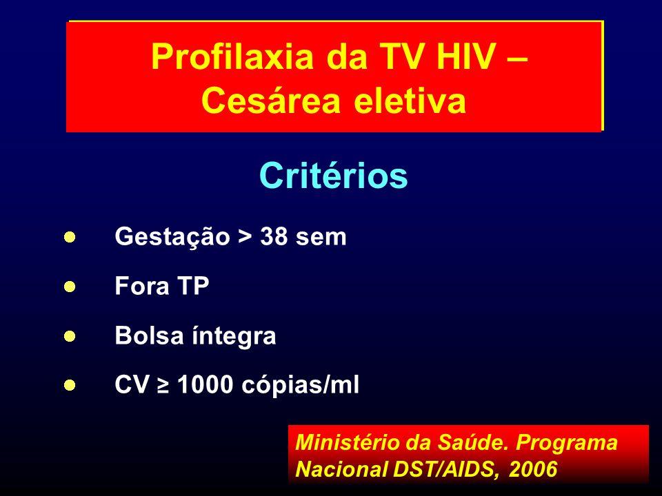 Gestação > 38 sem Fora TP Bolsa íntegra CV 1000 cópias/ml Critérios Profilaxia da TV HIV – Cesárea eletiva Ministério da Saúde. Programa Nacional DST/