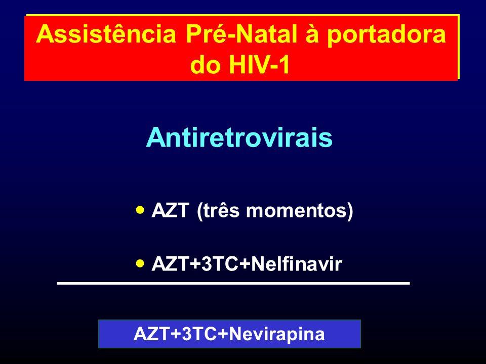 Antiretrovirais AZT (três momentos) AZT+3TC+Nelfinavir AZT+3TC+Nevirapina Assistência Pré-Natal à portadora do HIV-1