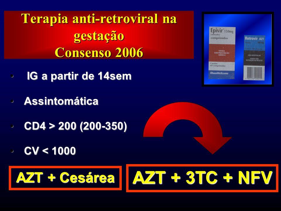 Terapia anti-retroviral na gestação Consenso 2006 IG a partir de 14sem IG a partir de 14sem AssintomáticaAssintomática CD4 > 200 (200-350)CD4 > 200 (2