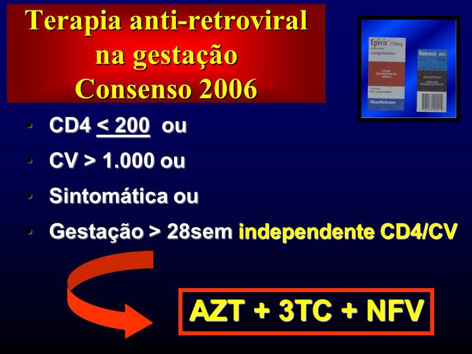 CD4 < 200 ouCD4 < 200 ou CV > 1.000 ouCV > 1.000 ou Sintomática ouSintomática ou Gestação > 28sem independente CD4/CVGestação > 28sem independente CD4
