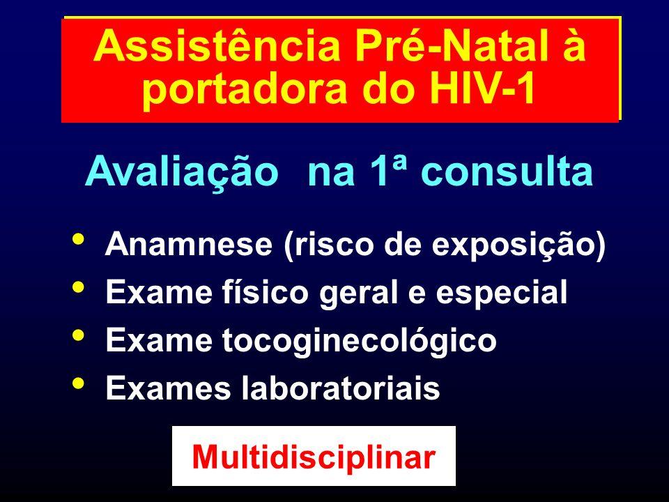 Anamnese (risco de exposição) Exame físico geral e especial Exame tocoginecológico Exames laboratoriais Assistência Pré-Natal à portadora do HIV-1 Ava