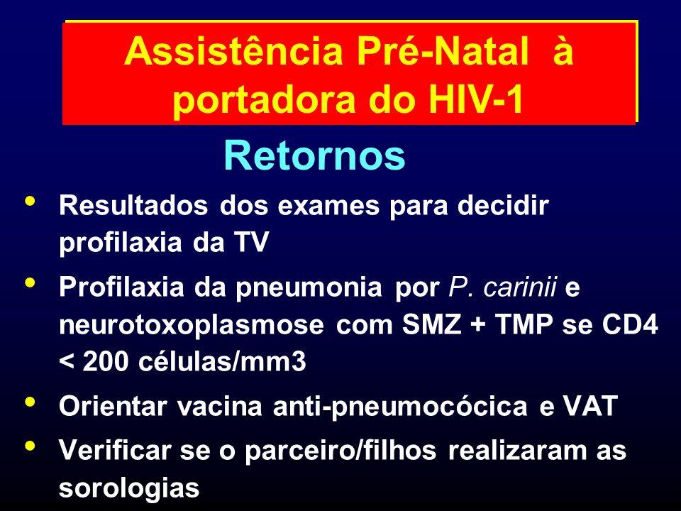 Resultados dos exames para decidir profilaxia da TV Profilaxia da pneumonia por P. carinii e neurotoxoplasmose com SMZ + TMP se CD4 < 200 células/mm3