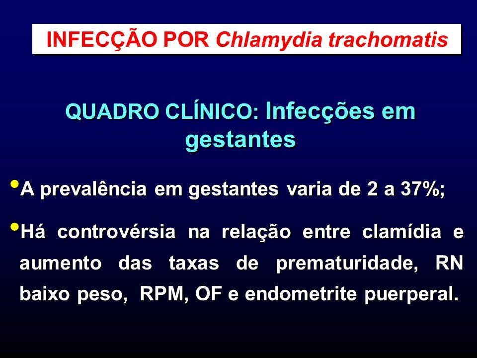 QUADRO CLÍNICO: Infecções em gestantes A prevalência em gestantes varia de 2 a 37%; Há controvérsia na relação entre clamídia e aumento das taxas de p