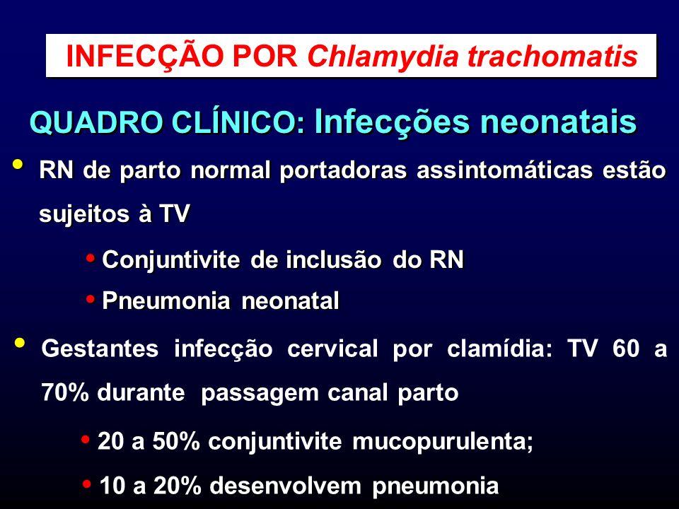 QUADRO CLÍNICO: Infecções neonatais RN de parto normal portadoras assintomáticas estão sujeitos à TV Conjuntivite de inclusão do RN Pneumonia neonatal
