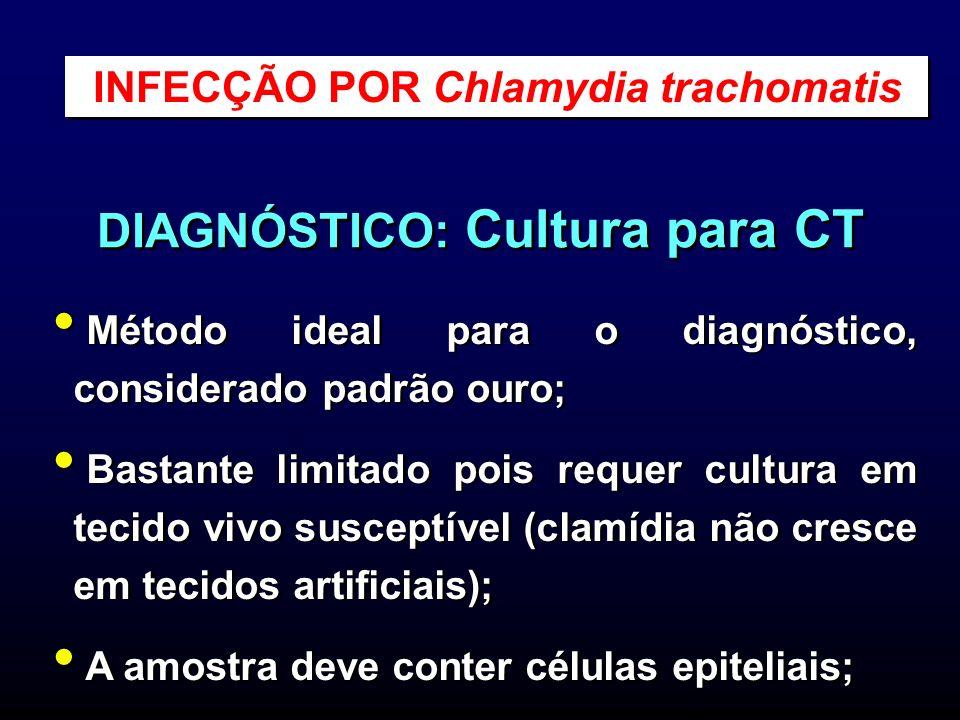 Método ideal para o diagnóstico, considerado padrão ouro; Bastante limitado pois requer cultura em tecido vivo susceptível (clamídia não cresce em tec