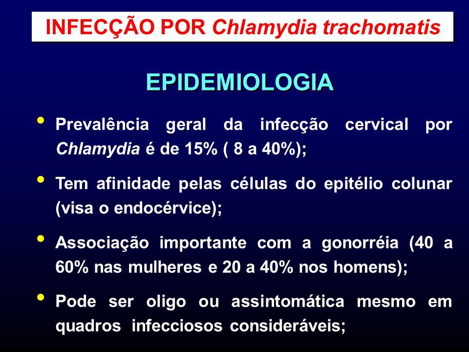 Prevalência geral da infecção cervical por Chlamydia é de 15% ( 8 a 40%); Tem afinidade pelas células do epitélio colunar (visa o endocérvice); Associ