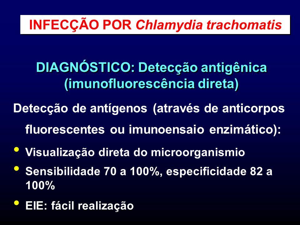 DIAGNÓSTICO: Detecção antigênica (imunofluorescência direta) Detecção de antígenos (através de anticorpos fluorescentes ou imunoensaio enzimático): Vi
