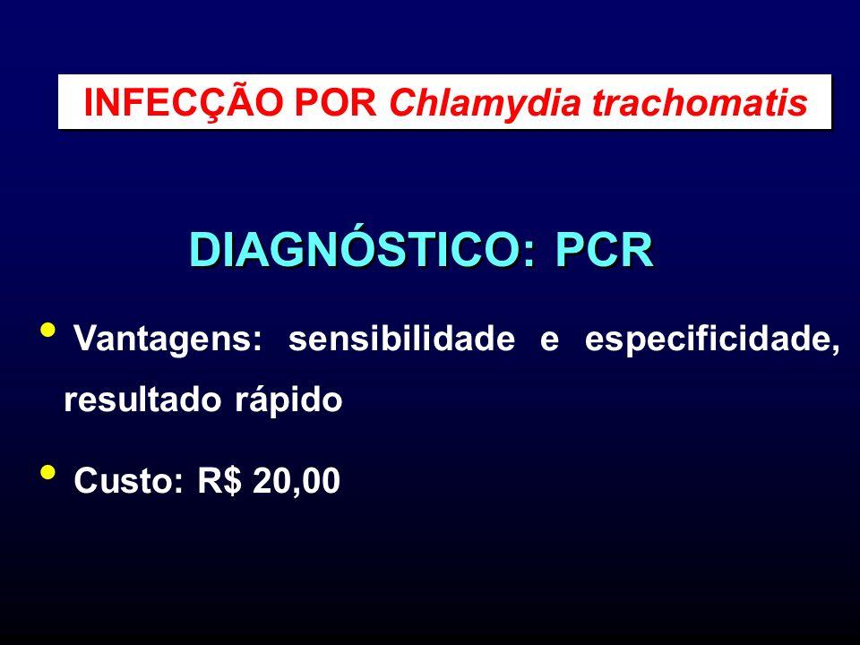 DIAGNÓSTICO: PCR Vantagens: sensibilidade e especificidade, resultado rápido Custo: R$ 20,00 INFECÇÃO POR Chlamydia trachomatis