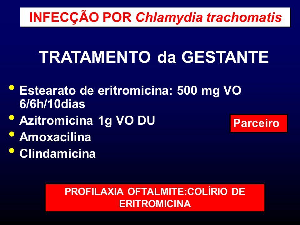 Estearato de eritromicina: 500 mg VO 6/6h/10dias Azitromicina 1g VO DU Amoxacilina Clindamicina PROFILAXIA OFTALMITE:COLÍRIO DE ERITROMICINA Parceiro