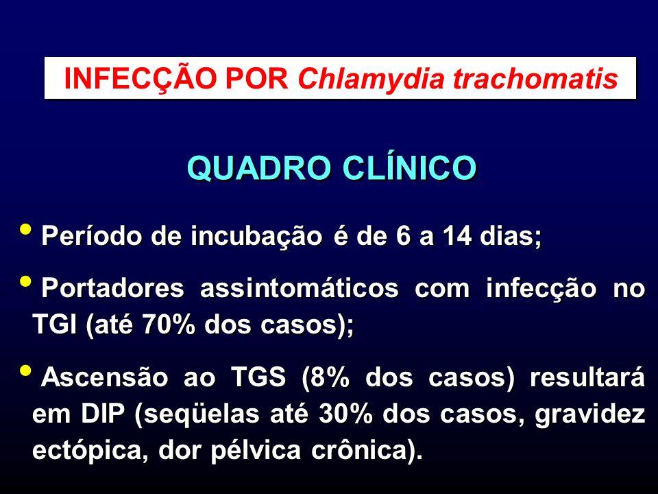 QUADRO CLÍNICO Período de incubação é de 6 a 14 dias; Portadores assintomáticos com infecção no TGI (até 70% dos casos); Ascensão ao TGS (8% dos casos