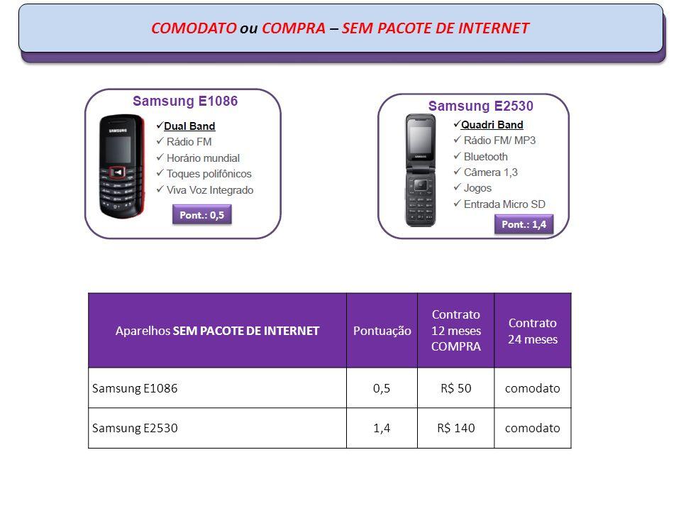 COMODATO ou COMPRA – SEM PACOTE DE INTERNET Aparelhos SEM PACOTE DE INTERNETPontuação Contrato 12 meses COMPRA Contrato 24 meses LG GS 1550,8R$ 80comodato Nokia C21,8R$ 180comodato Samsung E32101,5R$ 150comodato