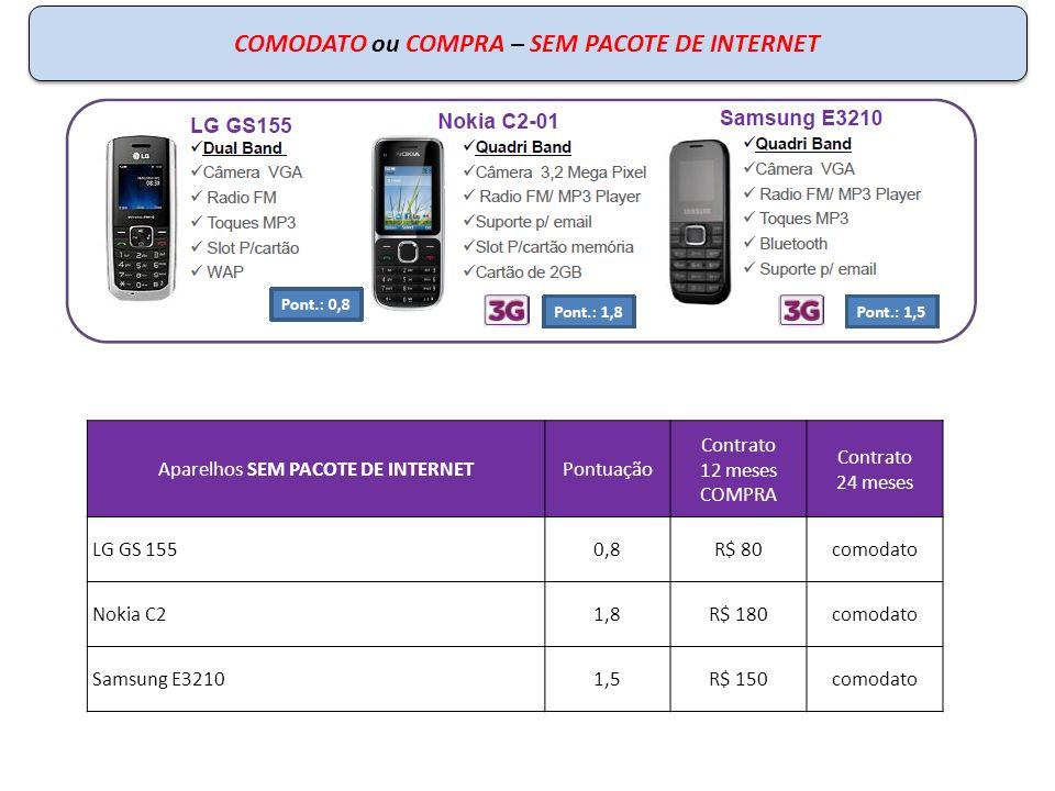 COMODATO ou COMPRA – SEM PACOTE DE INTERNET Aparelhos SEM PACOTE DE INTERNETPontuação Contrato 12 meses COMPRA Contrato 24 meses Nokia 22201,2R$ 120comodato LG GU 2301,5R$ 150comodato Nokia 26901,8R$ 180comodato