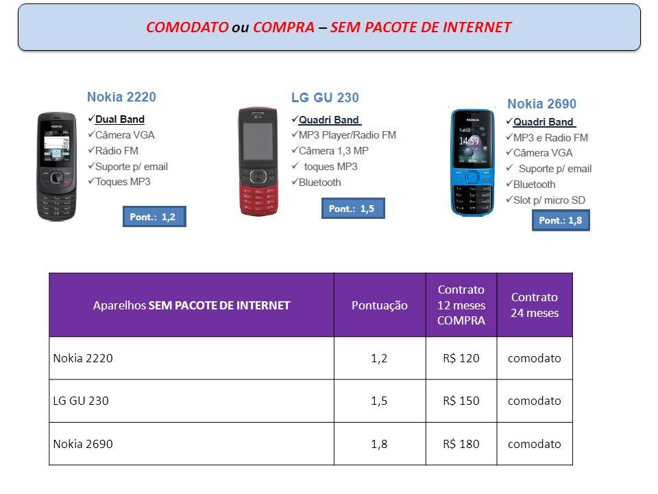 COMODATO ou COMPRA – COM PACOTE DE INTERNET Aparelhos COM PACOTE DE INTERNETPontuação Contrato 12 meses COMPRA Contrato 24 meses 5MB (R$ 9,90) Samsung S33501,7R$ 170comodato LG T3101,9R$ 190comodato Nokia X21,8R$ 180comodato SmartPhones/SmartPhones Lite poderão ser parcelados em até 10x.