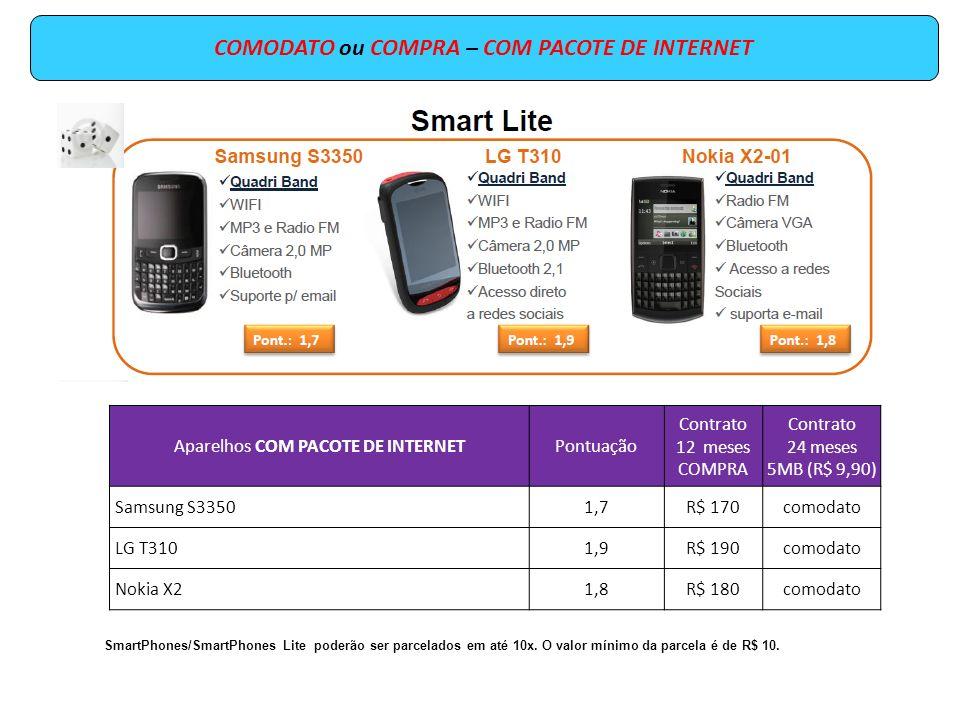 COMODATO ou COMPRA – COM PACOTE DE INTERNET Aparelhos COM PACOTE DE INTERNETPontuação Contrato 12 meses COMPRA Contrato 24 meses 250MB (R$ 29,90) Nokia C52,5R$ 250comodato LG P3503,2R$ 370comodato Motorola XT3003,7R$ 400comodato SmartPhones/SmartPhones Lite poderão ser parcelados em até 10x.