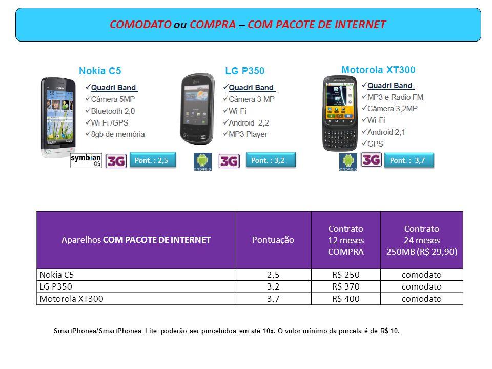público copyright©vivo2008 COMODATO ou COMPRA – COM PACOTE DE INTERNET Aparelhos COM PACOTE DE INTERNETPontuação Contrato 12 meses COMPRA Contrato 24 meses 500MB (R$49,90) Nokia E54,0R$ 350comodato Sony Ericsson E154,2R$ 420comodato Samsung B65204,2R$ 430comodato SmartPhones/SmartPhones Lite poderão ser parcelados em até 10x.