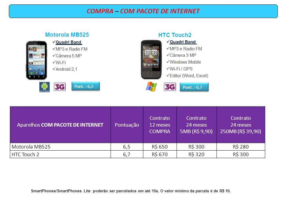 COMPRA – COM PACOTE DE INTERNET Aparelhos COM PACOTE DE INTERNETPontuação Contrato 12 meses COMPRA Contrato 24 meses 5MB (R$ 9,90) Contrato 24 meses 250MB (R$ 39,90) Samsung i900011,0R$ 1.150R$ 800R$ 780 Motorola MB860 Atrix11,9R$ 1.190R$ 840R$ 820 SmartPhones/SmartPhones Lite poderão ser parcelados em até 10x.