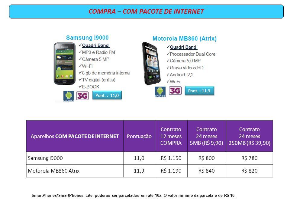 COMPRA – COM PACOTE DE INTERNET Aparelhos COM PACOTE DE INTERNETPontuação Contrato 12 meses COMPRA Contrato 24 meses BIS (R$ 69,90) BlackBerry 85205,6R$ 560R$ 190 BlackBerry 93006,9R$ 690R$ 320 BlackBerry 9780 12,0R$ 1.200R$ 830 BlackBerry 980014,6R$ 1.460R$ 1.090