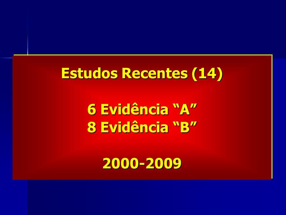 Estudos Recentes (14) 6 Evidência A 8 Evidência B 2000-2009 Estudos Recentes (14) 6 Evidência A 8 Evidência B 2000-2009