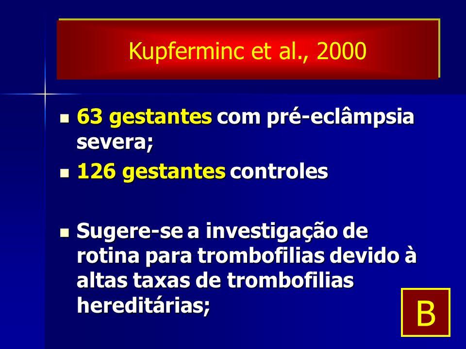 63 gestantes com pré-eclâmpsia severa; 63 gestantes com pré-eclâmpsia severa; 126 gestantes controles 126 gestantes controles Sugere-se a investigação de rotina para trombofilias devido à altas taxas de trombofilias hereditárias; Sugere-se a investigação de rotina para trombofilias devido à altas taxas de trombofilias hereditárias; Kupferminc et al., 2000 B
