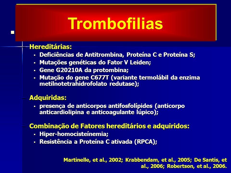 São classificadas em hereditárias ou adquiridas; São classificadas em hereditárias ou adquiridas; –Hereditárias: Deficiências de Antitrombina, Proteína C e Proteína S; Deficiências de Antitrombina, Proteína C e Proteína S; Mutações genéticas do Fator V Leiden; Mutações genéticas do Fator V Leiden; Gene G20210A da protombina; Gene G20210A da protombina; Mutação do gene C677T (variante termolábil da enzima metilnotetrahidrofolato redutase); Mutação do gene C677T (variante termolábil da enzima metilnotetrahidrofolato redutase); –Adquiridas: presença de anticorpos antifosfolípides (anticorpo anticardiolipina e anticoagulante lúpico); presença de anticorpos antifosfolípides (anticorpo anticardiolipina e anticoagulante lúpico); –Combinação de Fatores hereditários e adquiridos: Hiper-homocisteínemia; Hiper-homocisteínemia; Resistência a Proteína C ativada (RPCA); Resistência a Proteína C ativada (RPCA); Martinelle, et al., 2002; Krabbendam, et al., 2005; De Santis, et al., 2006; Robertson, et al., 2006.