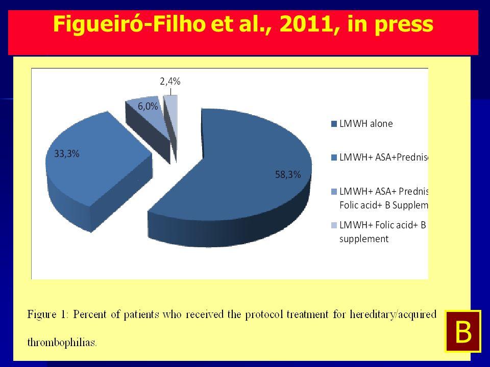 Figueiró-Filho et al., 2011, in press B