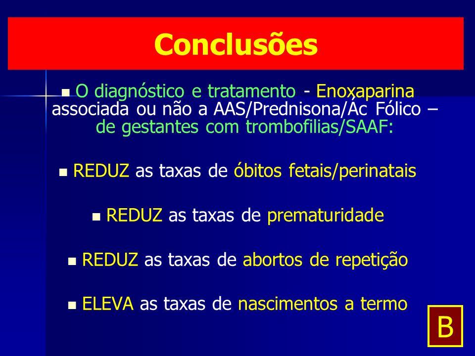 Conclusões O diagnóstico e tratamento - Enoxaparina associada ou não a AAS/Prednisona/Ác Fólico – de gestantes com trombofilias/SAAF: REDUZ as taxas de óbitos fetais/perinatais REDUZ as taxas de prematuridade REDUZ as taxas de abortos de repetição ELEVA as taxas de nascimentos a termo B