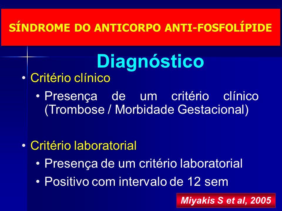 Protocolo de tratamento Óbitos fetais/perinatais TotalSimNão n(%)n(%) SIM 2 (28,6) 82 (71,9 ) 84 (69,4) NÃO 5 (71,4) 32 (28,1) 37 (30,6) TOTAL 7 (100,0) 114 (100,0) 121 (100,0) Teste Exato de Fisher: p=0,02 RR: 0,18 (0,04-0,87)