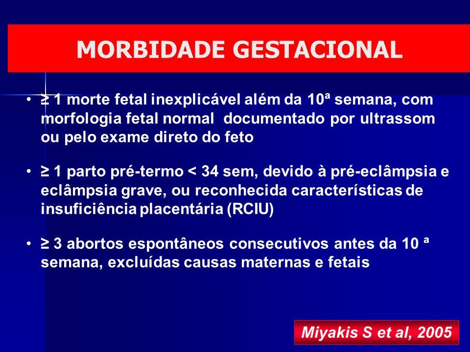 1 morte fetal inexplicável além da 10ª semana, com morfologia fetal normal documentado por ultrassom ou pelo exame direto do feto 1 parto pré-termo < 34 sem, devido à pré-eclâmpsia e eclâmpsia grave, ou reconhecida características de insuficiência placentária (RCIU) 3 abortos espontâneos consecutivos antes da 10 ª semana, excluídas causas maternas e fetais MORBIDADE GESTACIONAL Miyakis S et al, 2005