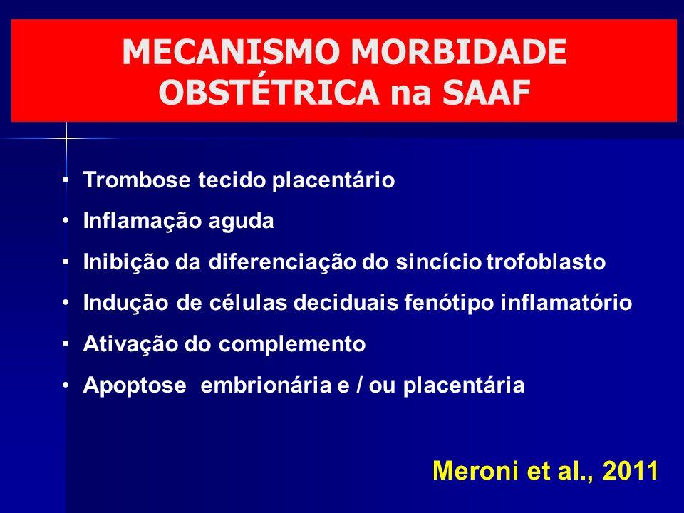 Trombose tecido placentário Inflamação aguda Inibição da diferenciação do sincício trofoblasto Indução de células deciduais fenótipo inflamatório Ativação do complemento Apoptose embrionária e / ou placentária Meroni et al., 2011 MECANISMO MORBIDADE OBSTÉTRICA na SAAF