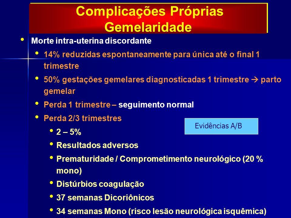 Complicações Próprias Gemelaridade Morte intra-uterina discordante 14% reduzidas espontaneamente para única até o final 1 trimestre 50% gestações gemelares diagnosticadas 1 trimestre parto gemelar Perda 1 trimestre – seguimento normal Perda 2/3 trimestres 2 – 5% Resultados adversos Prematuridade / Comprometimento neurológico (20 % mono) Distúrbios coagulação 37 semanas Dicoriônicos 34 semanas Mono (risco lesão neurológica isquêmica) Evidências A/B